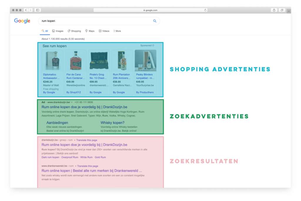 Screenshot van soorten advertenties op Google