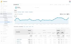 Rapport source/medium in Google Universal Analytics
